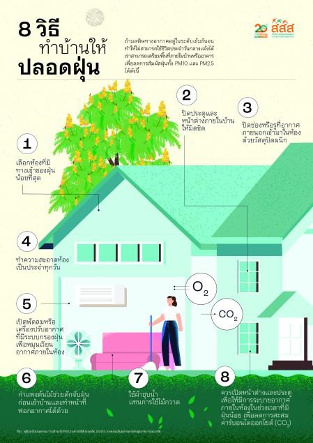 8วิธีทำบ้านให้ปลอดฝุ่น